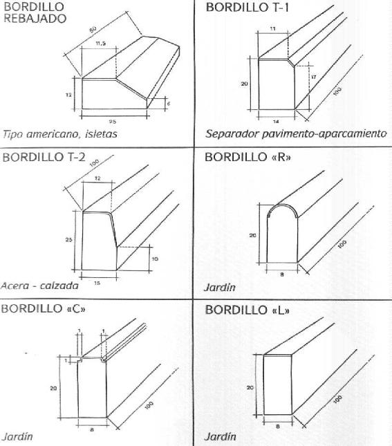 Dibujo de bordillos prefabricados