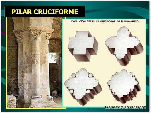 Parte del fuste en los pilares cruciformes