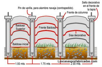 Tápias prefabricadas