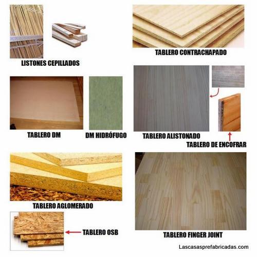 Propiedades de los materiales de construcci n - Casa de materiales de construccion ...