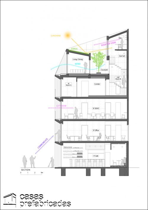 El edificio de los pastos por Ryo Matsui Architects (6)