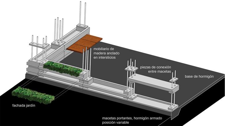 Diseño de la estructura